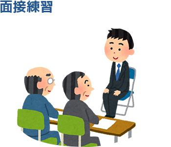 職業適性診断(パソコン診断)